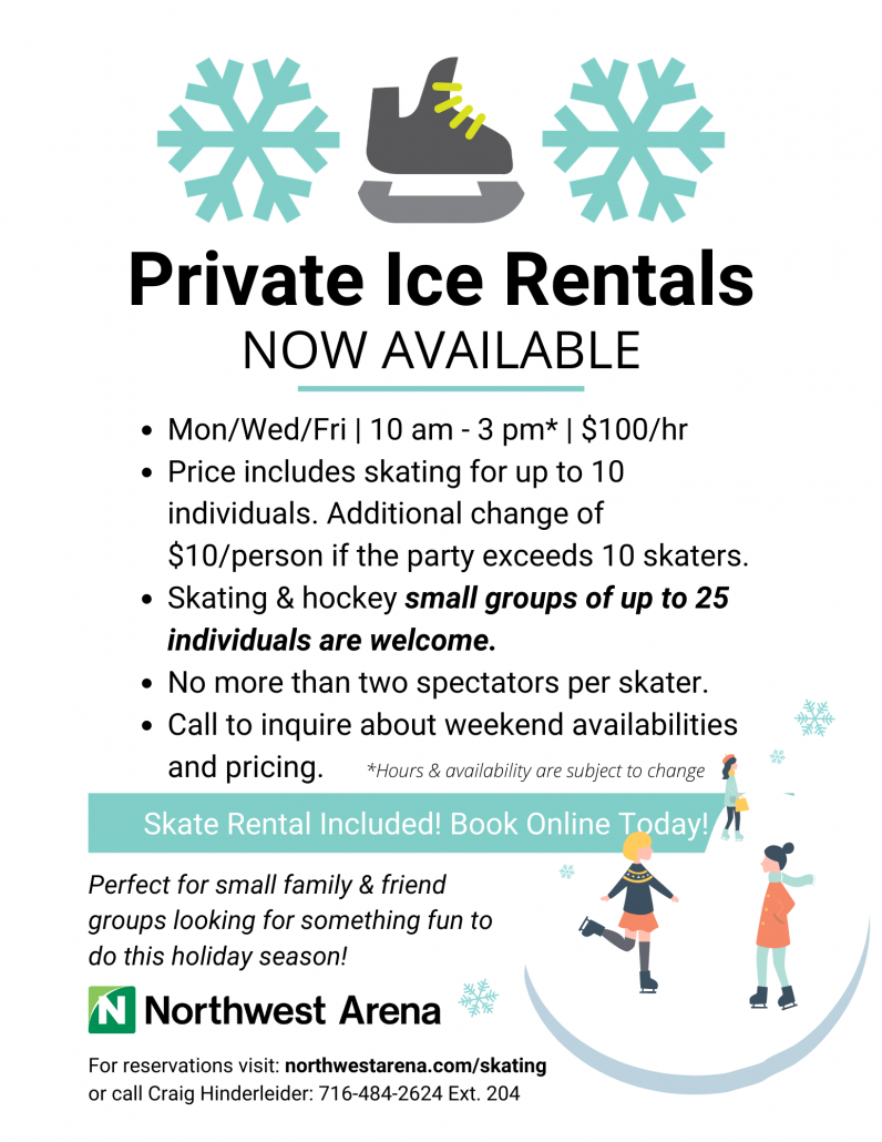 Private Rental Information